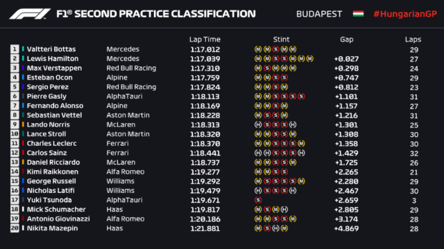 Briefing - Debriefing GP F1 2021 - Page 9 E7jlxe10