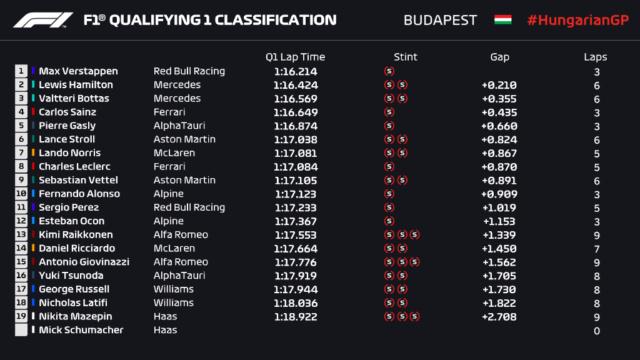 Briefing - Debriefing GP F1 2021 - Page 9 E7ol9410