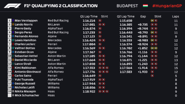 Briefing - Debriefing GP F1 2021 - Page 9 E7osof10