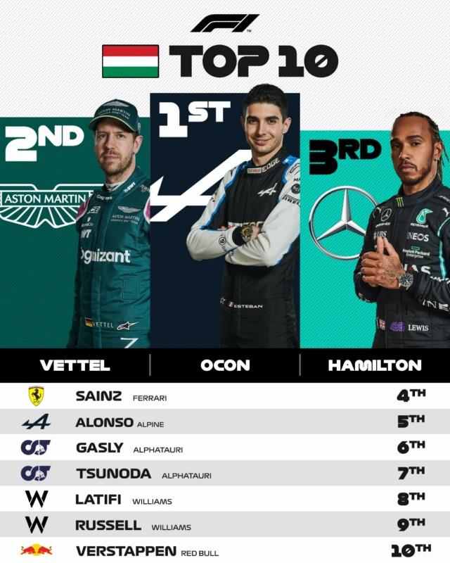 Briefing - Debriefing GP F1 2021 - Page 9 E7t5kf10