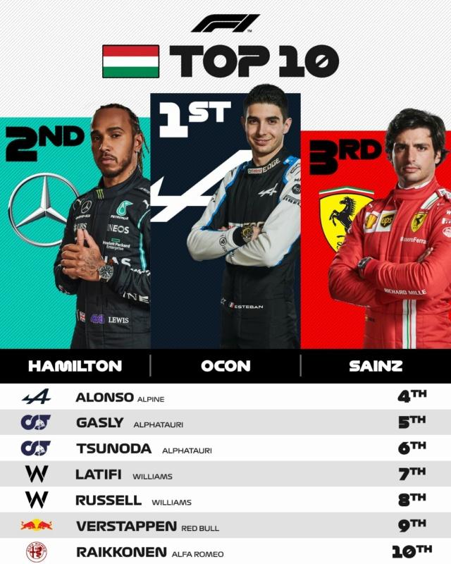 Briefing - Debriefing GP F1 2021 - Page 9 E7u1rl10