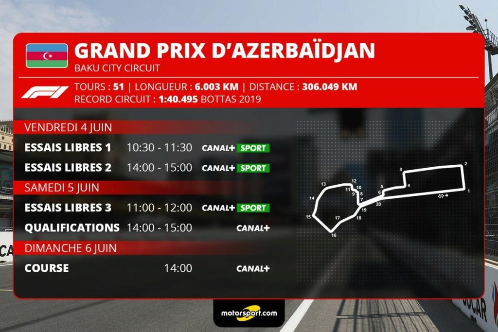 Briefing - Debriefing GP F1 2021 - Page 6 Le-pro10