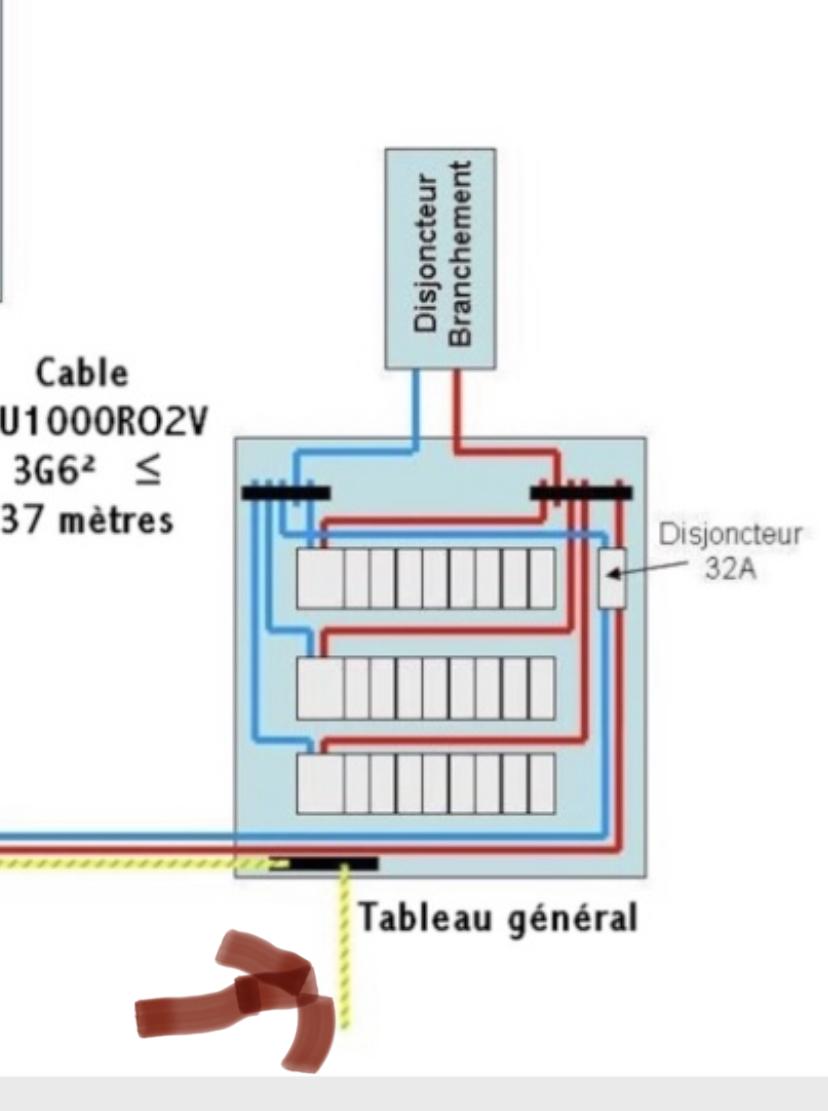 Coffret électrique PAC piscine 9fcd0410