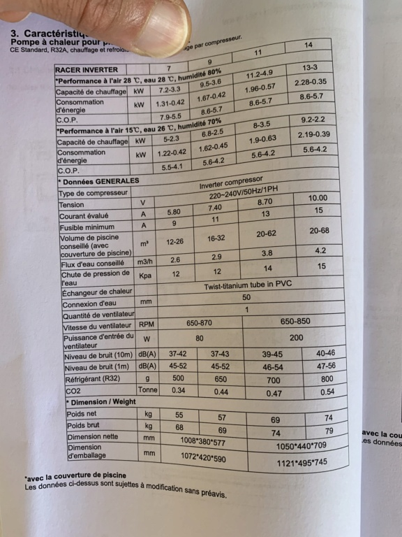 Coffret électrique PAC piscine - Page 2 Aa20b010