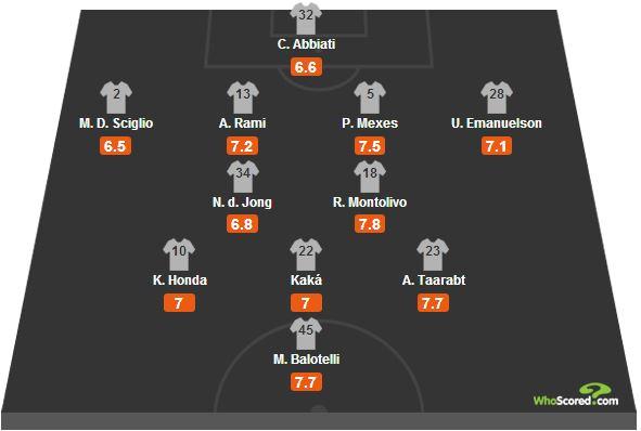 AS Roma 2-0 AC Milan ( 35ème journée ) 14841812