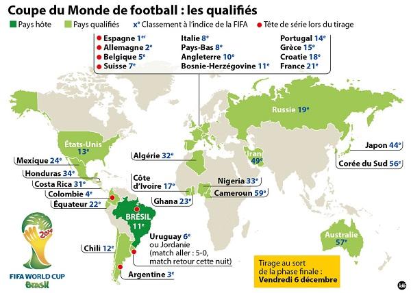 Présentation de la Coupe du monde FIFA 2014 18441820