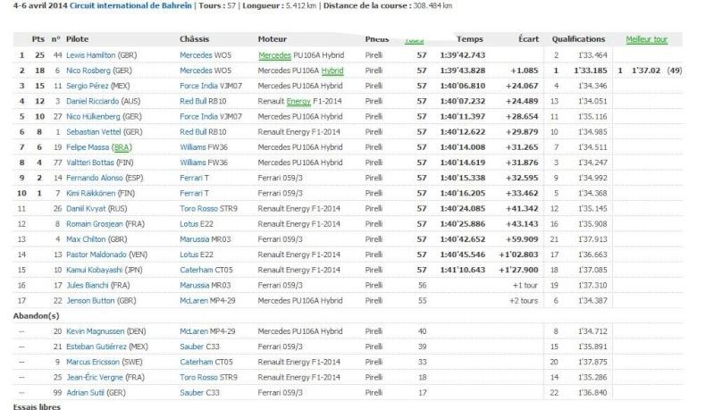 Spécial Sebastian Vettel (Formule un) - Page 11 Captu124
