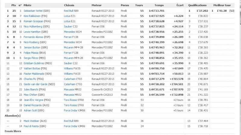 Spécial Sebastian Vettel (Formule un) Captur10