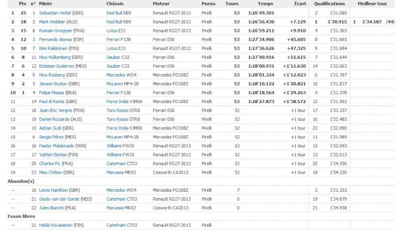 Spécial Sebastian Vettel (Formule un) - Page 2 Captur12