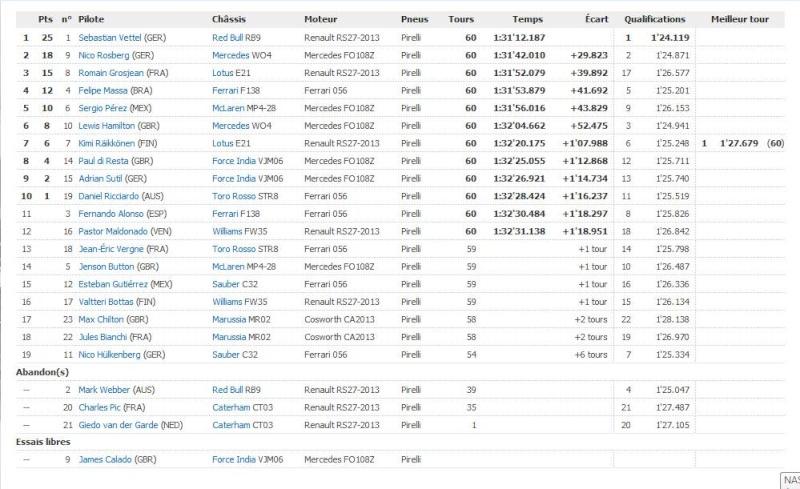 Spécial Sebastian Vettel (Formule un) - Page 3 Captur21