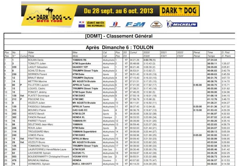 VERMO MOTO TOUR DARK DOG 2013 - Page 5 Gene_l10
