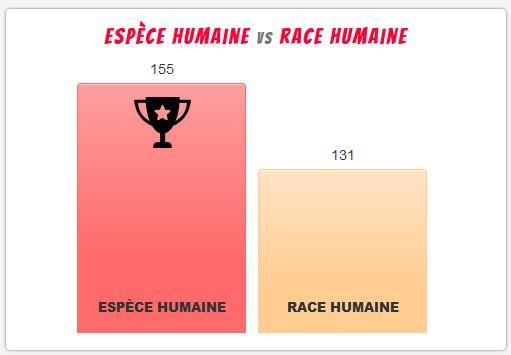 """Remplacer """"race"""" par """"espèce"""" Captur11"""