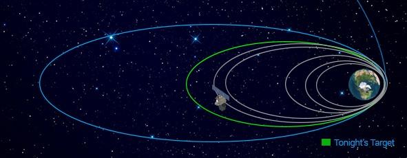 [Inde] Mars Orbiter Mission - Page 3 13937910