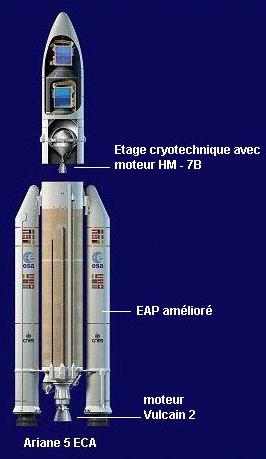 Lancement Ariane 5 ECA VA217 / ABS 2 & ATHENA FIDUS- 6 fevrier 2014 Acorch10