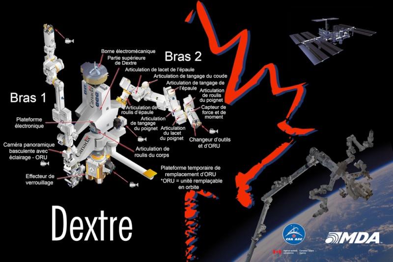 Robotique russe : le SAR-400 à bord de l'ISS en 2014 ? Dextre10