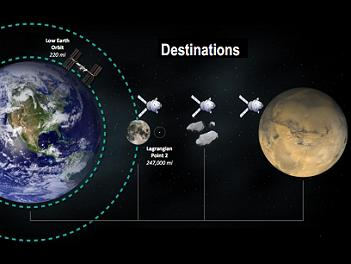 Nouvelle étude NASA pour le voyage habité vers Mars Z4310
