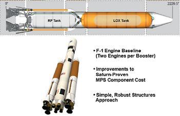 ATK : les tests de qualification des différentes versions du booster pour le SLS Z9110