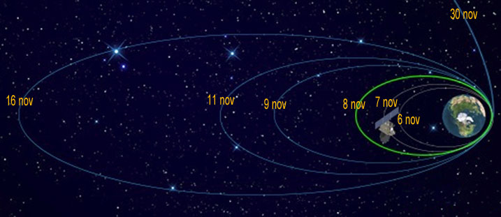 [Inde] Mars Orbiter Mission Aaa215