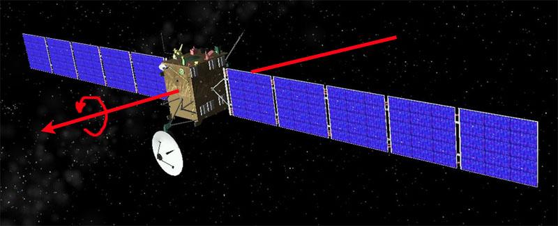 Rosetta : réveil et approche de 67P/Churyumov-Gerasimenko - Page 3 Aaa225