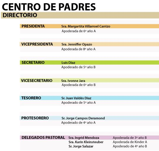 Conformación Centro general de padres C_p10