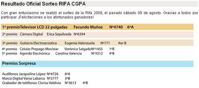 Resultado Rifa Rifa10