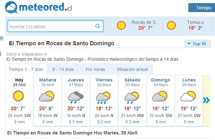 San Enrique 3-4 mayo Clima10