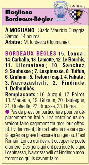 Amlin Cup - 2ème Journée : Mogliano / UBB - Page 2 Sans_t19