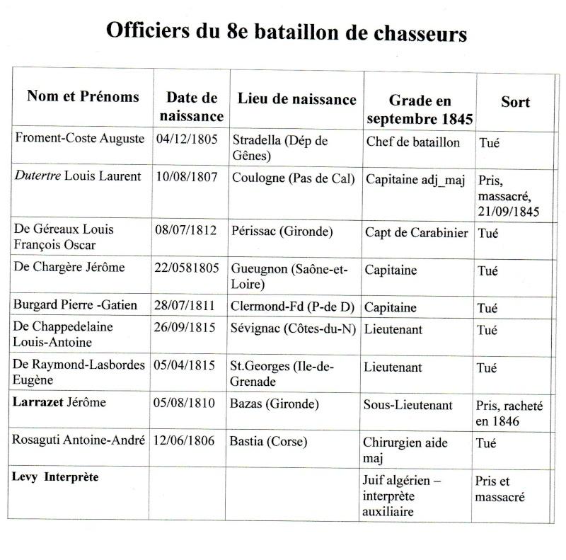 Liste des tués pendant les combats du Kerkour et Sidi-Brahim Img05110