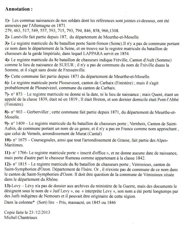 Liste des tués pendant les combats du Kerkour et Sidi-Brahim Img06011