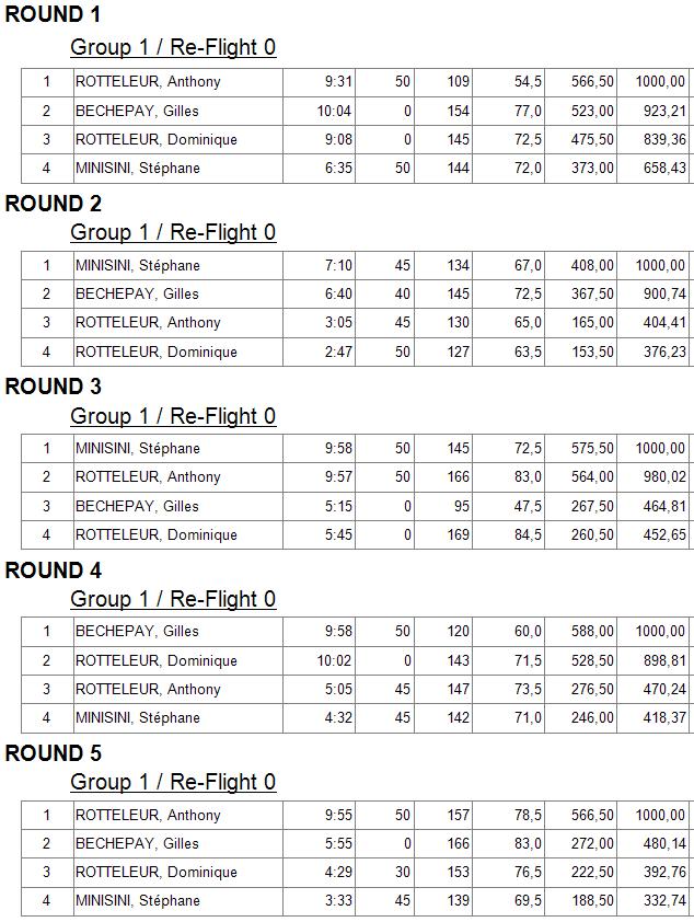 Concours F5J le samedi 5 avril 2014 au MACLA NANTES F5jrou10