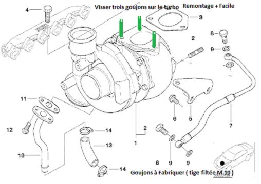 [ BMW E39 530D M57 an 1999 ] mayo au bouchon du remplissage d'huile + ac coups (résolu) - Page 2 11_m5713