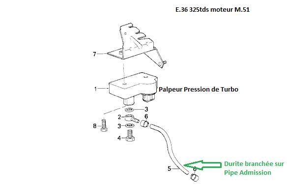 bmw e36 325 tds m51 an 1993   moteur manque puissance dans les cotes  r u00e9solu