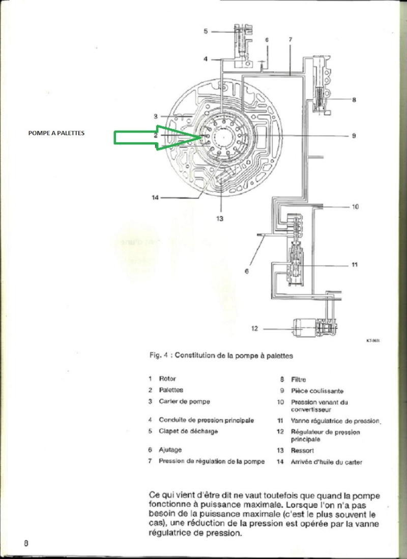 [ BMW e46 330D Touring  bva 204CV M57N an 2003 ] compatibilité volant moteur boite automatique ? 24_bva12