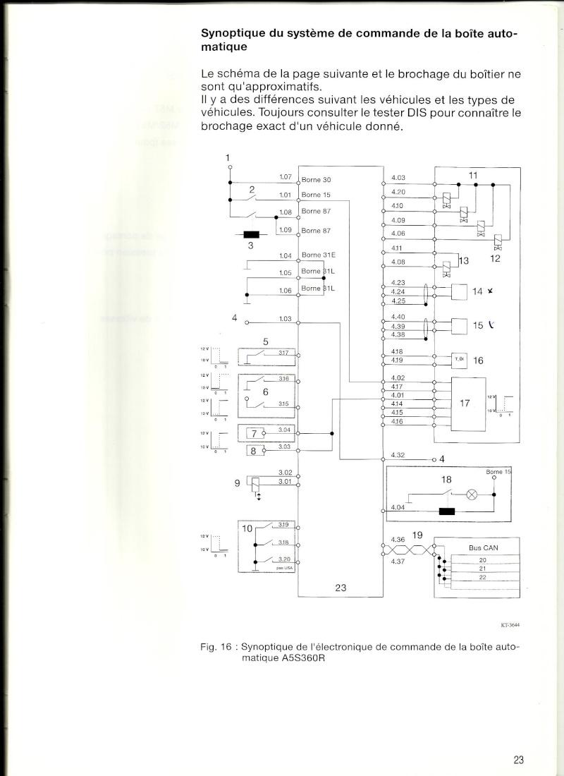 [ BMW e46 330D Touring  bva 204CV M57N an 2003 ] compatibilité volant moteur boite automatique ? 24_gm_10