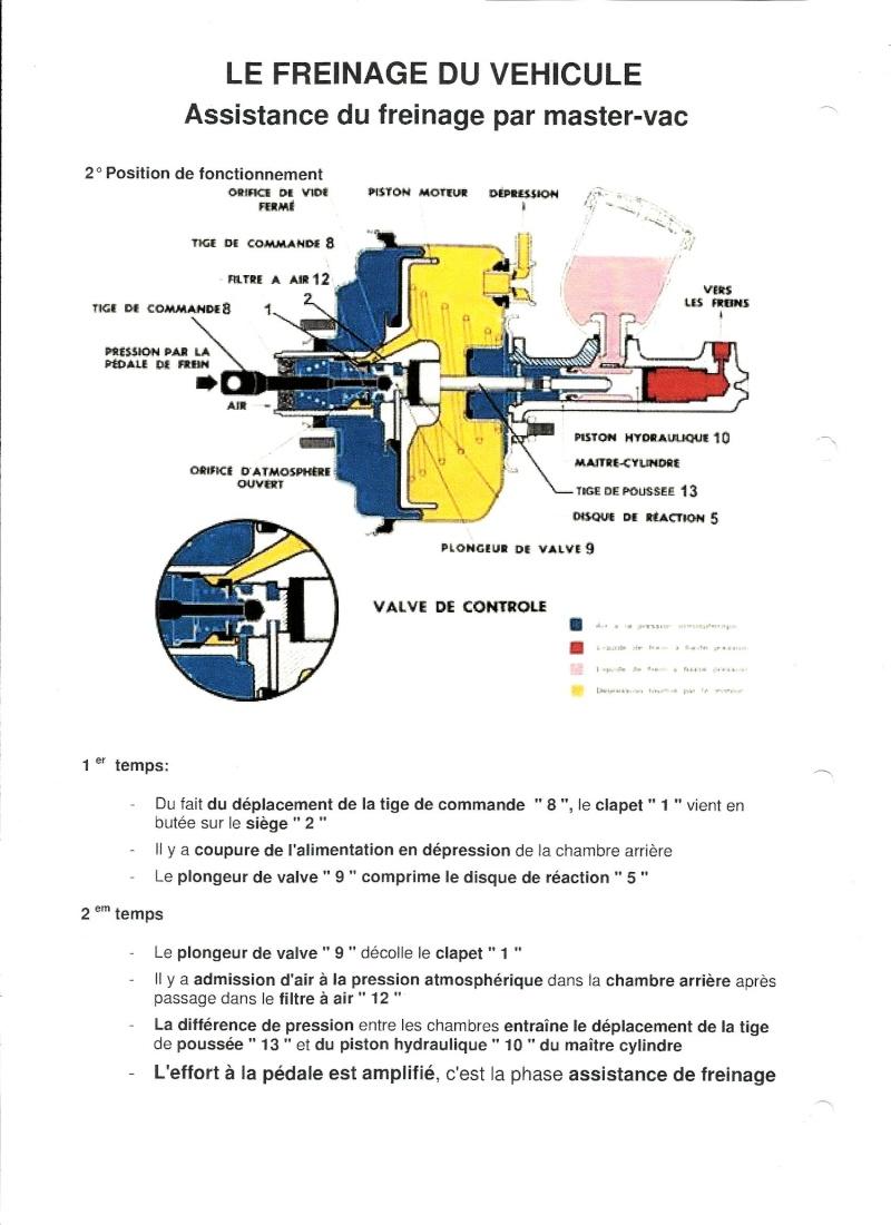 [ BMW E34 525TDS an 1995 ] pédale de frein dure Scan_m10