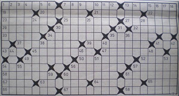 Графики на класически кръстословици Sd1a10