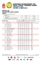 JOJ  et Championnats d'Europe Moscou 2014 - Page 2 Screen11