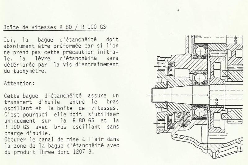 Spécificité des transmissions du type Paralever,ce qu'il ne faut pas faire ! Spi_1911