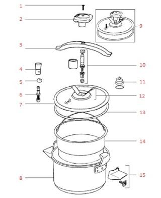 Comment distilleriez-vous de l'eau en mode MacGyver? 11111_10