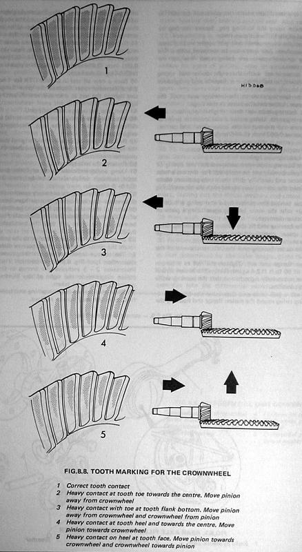 Bruit très inquiétant : boite ou pont ? - Page 3 Crown010