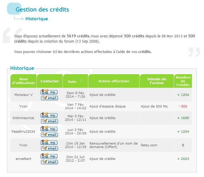 Dons, acquisition et gestion des crédits pour soutenir le forum Captur17