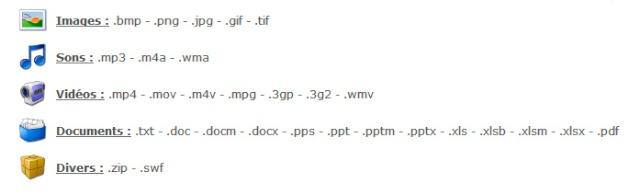 Tutoriel, ajouter des fichiers à un message Captur31