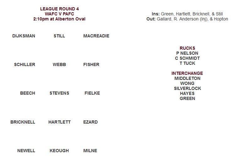 WEST v Port - Page 2 Teams10