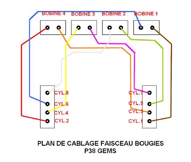 Schéma faisceau fils de bougies GEMS / THOR Cablag10