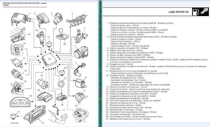 P38 essence qui se coupe en roulant - Page 2 Captur21
