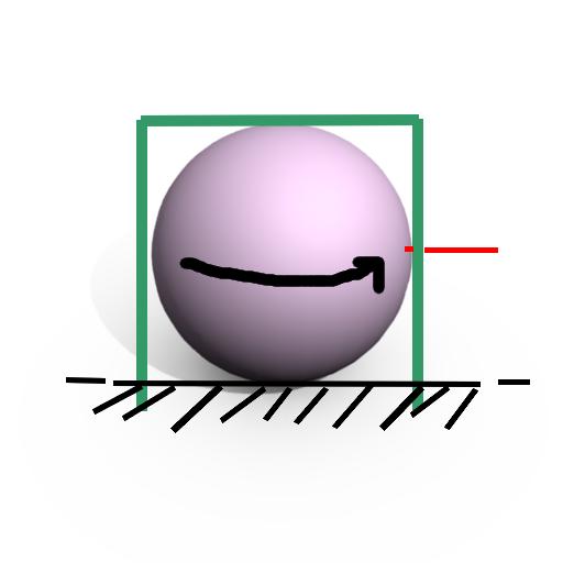Mathématique, milieu d'une sphère... Blende11