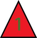 2. Renseignements sur les forces armées des pays du Clérmonistan 1er_de10