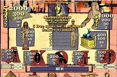 Pharoahs Treasure Slot Machine Pharoa11