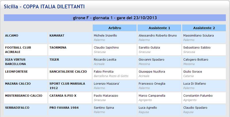 2° turno C. I. ritorno: leonfortese - Sancataldese 3-1 Aia13