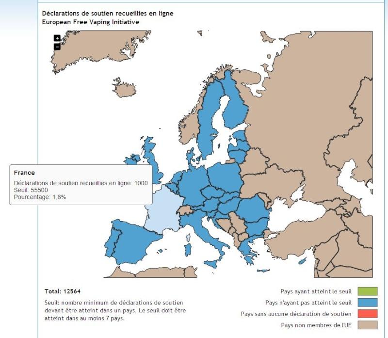 Signez l'Initiative Citoyenne Européenne  ! - EFVI : European Free Vaping Initiative  - Page 8 1000si10